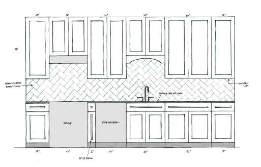 Proposed kitchen renovation